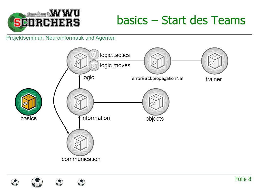 Folie 8 basics – Start des Teams basics communication information objects logic trainer logic.tactics logic.moves errorBackpropagationNet