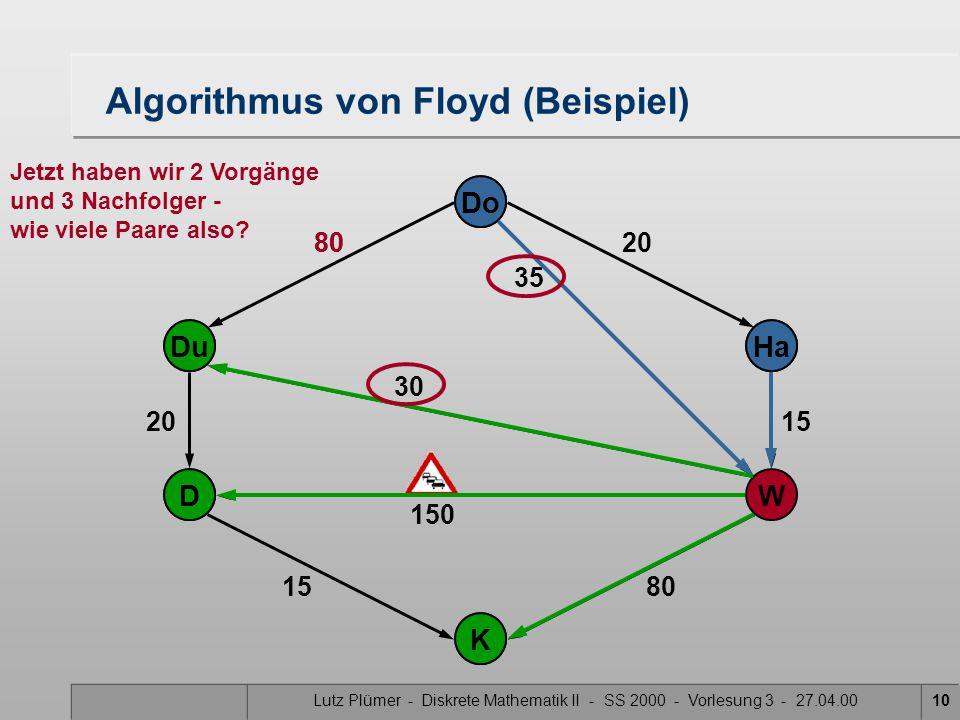 Lutz Plümer - Diskrete Mathematik II - SS 2000 - Vorlesung 3 - 27.04.0010 80 Do Ha W Du K D 30 150 20 15 80 20 15 35 Do Ha Du K D Algorithmus von Floyd (Beispiel) Jetzt haben wir 2 Vorgänge und 3 Nachfolger - wie viele Paare also