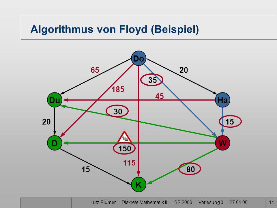 Lutz Plümer - Diskrete Mathematik II - SS 2000 - Vorlesung 3 - 27.04.0011 65 Do Ha W Du K D 30 150 20 15 80 20 15 35 185 115 45 Algorithmus von Floyd (Beispiel)