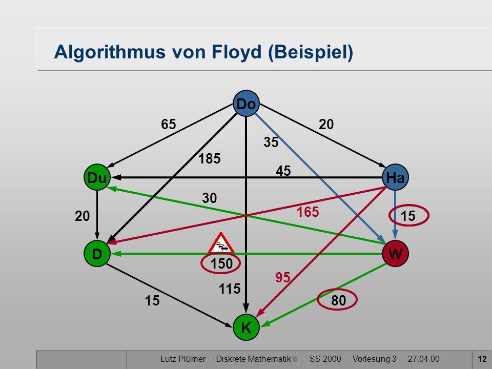 Lutz Plümer - Diskrete Mathematik II - SS 2000 - Vorlesung 3 - 27.04.0012 115 Do Ha W Du K D 30 150 20 15 80 65 20 15 35 185 45 95 165 Algorithmus von Floyd (Beispiel)