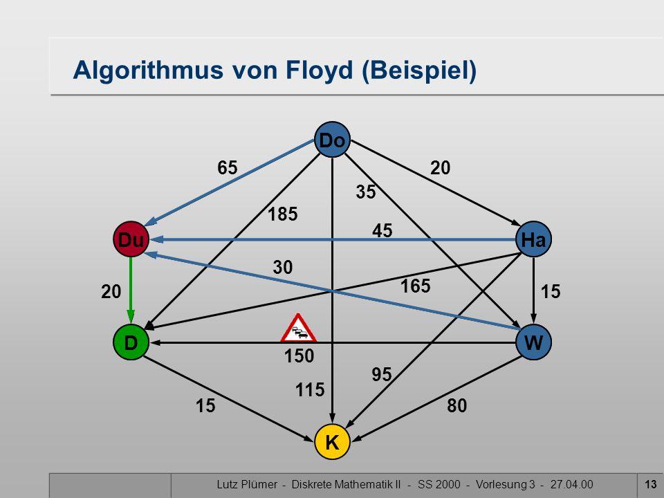 Lutz Plümer - Diskrete Mathematik II - SS 2000 - Vorlesung 3 - 27.04.0013 115 Do Ha W Du K D 30 150 20 15 80 65 20 15 35 185 45 95 165 Do Ha WD Algori