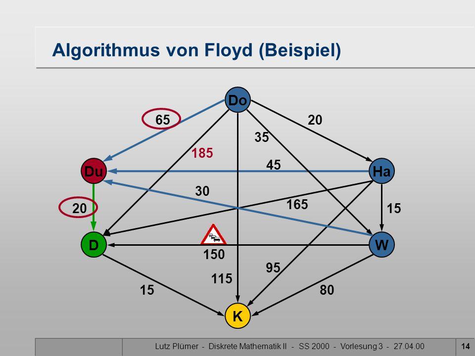 Lutz Plümer - Diskrete Mathematik II - SS 2000 - Vorlesung 3 - 27.04.0014 115 Do Ha W Du K D 30 150 20 15 80 65 20 15 35 185 45 95 165 Algorithmus von