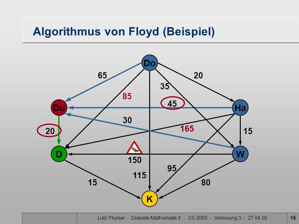 Lutz Plümer - Diskrete Mathematik II - SS 2000 - Vorlesung 3 - 27.04.0015 165 85 165 115 Do Ha W Du K D 30 150 20 15 80 65 20 15 35 45 95 Algorithmus