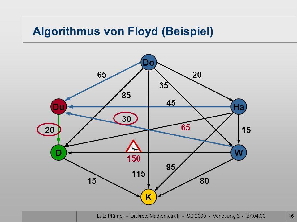 Lutz Plümer - Diskrete Mathematik II - SS 2000 - Vorlesung 3 - 27.04.0016 65 150 115 Do Ha W Du K D 30 20 15 80 65 20 15 35 85 45 95 Algorithmus von Floyd (Beispiel) 150