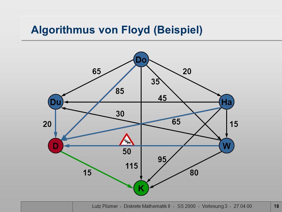 Lutz Plümer - Diskrete Mathematik II - SS 2000 - Vorlesung 3 - 27.04.0018 115 Do Ha W Du K D 30 50 20 15 80 65 20 15 35 85 45 95 65 Do Ha W Du K Algorithmus von Floyd (Beispiel)