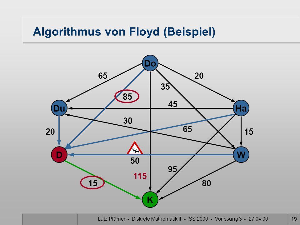 Lutz Plümer - Diskrete Mathematik II - SS 2000 - Vorlesung 3 - 27.04.0019 115 Do Ha W Du K D 30 50 20 15 80 65 20 15 35 85 45 95 65 Algorithmus von Floyd (Beispiel)