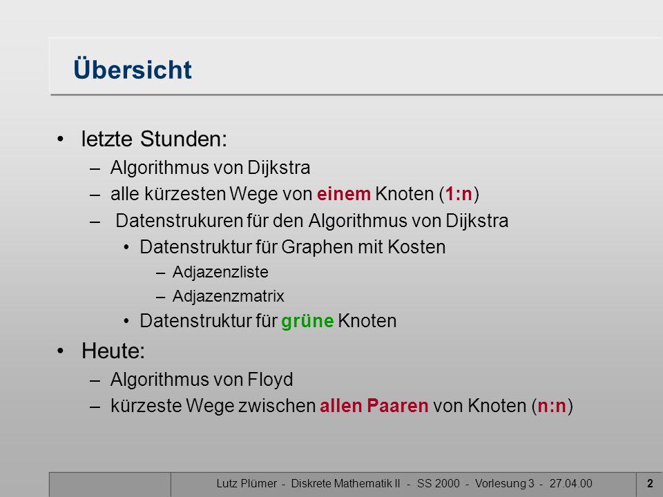 Lutz Plümer - Diskrete Mathematik II - SS 2000 - Vorlesung 3 - 27.04.002 Übersicht letzte Stunden: –Algorithmus von Dijkstra –alle kürzesten Wege von einem Knoten (1:n) – Datenstrukuren für den Algorithmus von Dijkstra Datenstruktur für Graphen mit Kosten –Adjazenzliste –Adjazenzmatrix Datenstruktur für grüne Knoten Heute: –Algorithmus von Floyd –kürzeste Wege zwischen allen Paaren von Knoten (n:n)