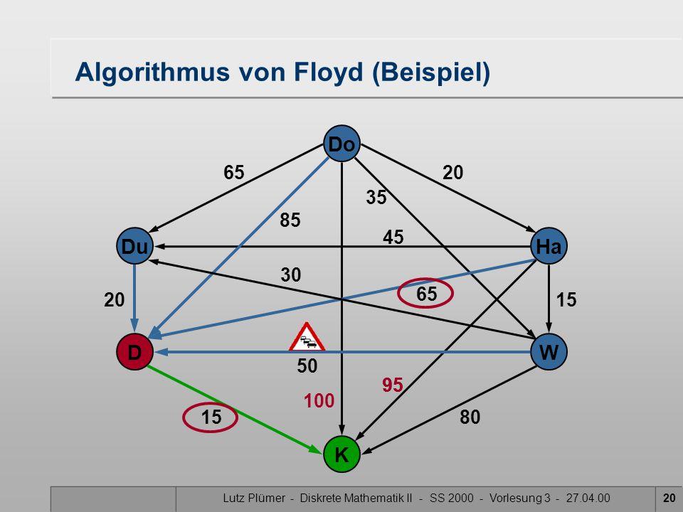 Lutz Plümer - Diskrete Mathematik II - SS 2000 - Vorlesung 3 - 27.04.0020 100 95 Do Ha W Du K D 30 50 20 15 80 65 20 15 35 85 45 65 Algorithmus von Fl