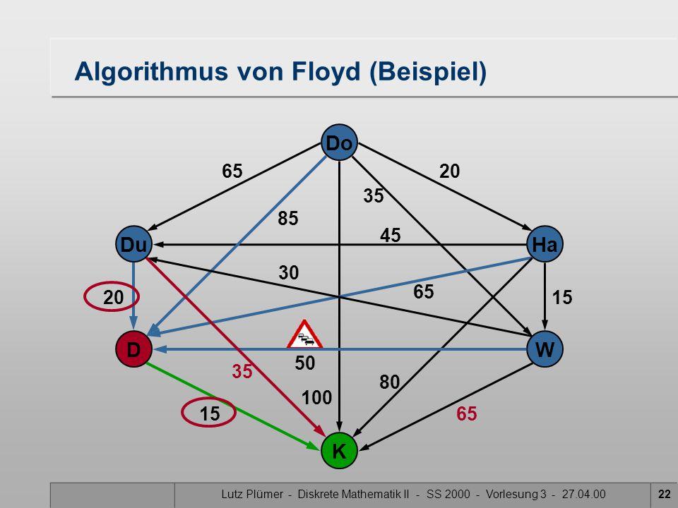 Lutz Plümer - Diskrete Mathematik II - SS 2000 - Vorlesung 3 - 27.04.0022 65 100 Do Ha W Du K D 30 50 20 15 65 20 15 35 85 45 80 65 35 Algorithmus von