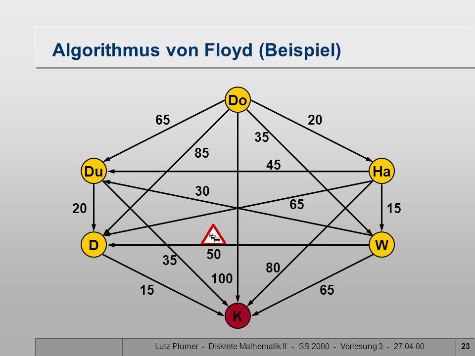 Lutz Plümer - Diskrete Mathematik II - SS 2000 - Vorlesung 3 - 27.04.0023 100 Do Ha W Du K D 30 50 20 15 65 20 15 35 85 45 80 65 35 Algorithmus von Fl