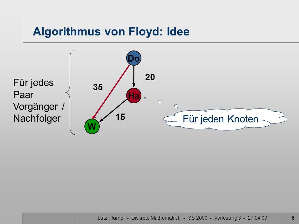 Lutz Plümer - Diskrete Mathematik II - SS 2000 - Vorlesung 3 - 27.04.005 Algorithmus von Floyd: Idee 20 Do Ha W 15 Für jeden Knoten 35 Für jedes Paar Vorgänger / Nachfolger