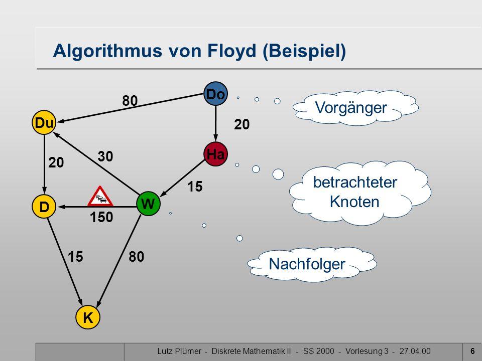 Lutz Plümer - Diskrete Mathematik II - SS 2000 - Vorlesung 3 - 27.04.006 20 Do Ha W Du K D 15 80 20 30 15 150 betrachteter Knoten Vorgänger Nachfolger Algorithmus von Floyd (Beispiel)