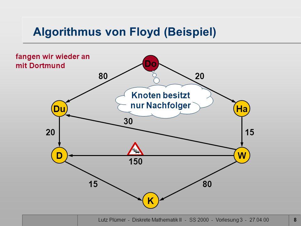 Lutz Plümer - Diskrete Mathematik II - SS 2000 - Vorlesung 3 - 27.04.008 Do Ha W Du K D 20 15 80 20 30 15 150 Knoten besitzt nur Nachfolger Algorithmus von Floyd (Beispiel) fangen wir wieder an mit Dortmund