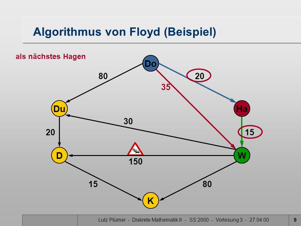 Lutz Plümer - Diskrete Mathematik II - SS 2000 - Vorlesung 3 - 27.04.009 Do Ha W Du K D 30 150 20 15 80 20 15 Do W 35 Algorithmus von Floyd (Beispiel)
