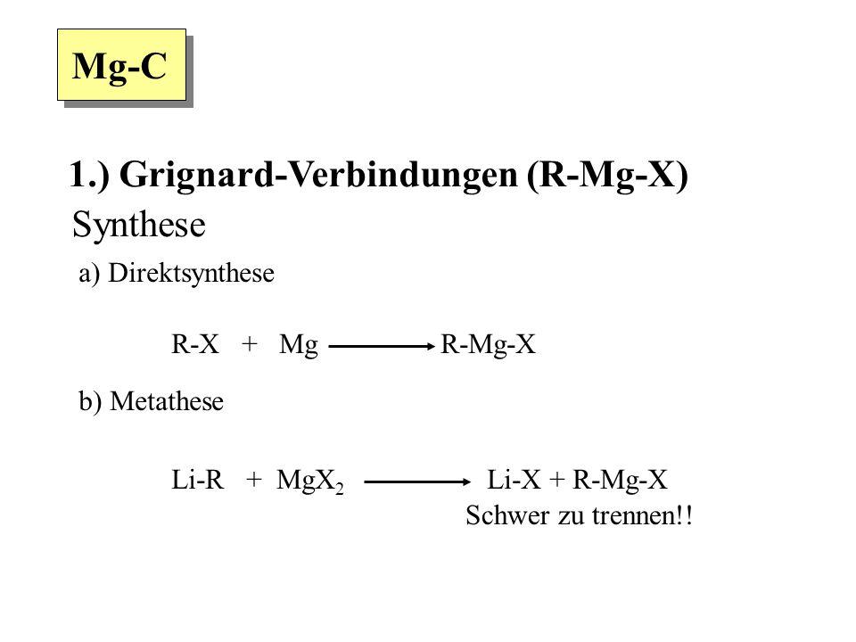 Mg-C Synthese a) Direktsynthese R-X + Mg R-Mg-X b) Metathese Li-R + MgX 2 Li-X + R-Mg-X Schwer zu trennen!.
