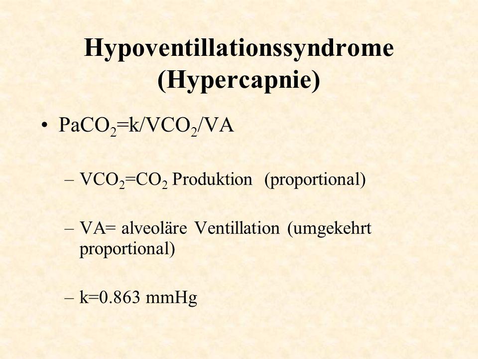 Hypoventillationssyndrome (Hypercapnie) PaCO 2 =k/VCO 2 /VA –VCO 2 =CO 2 Produktion (proportional) –VA= alveoläre Ventillation (umgekehrt proportional