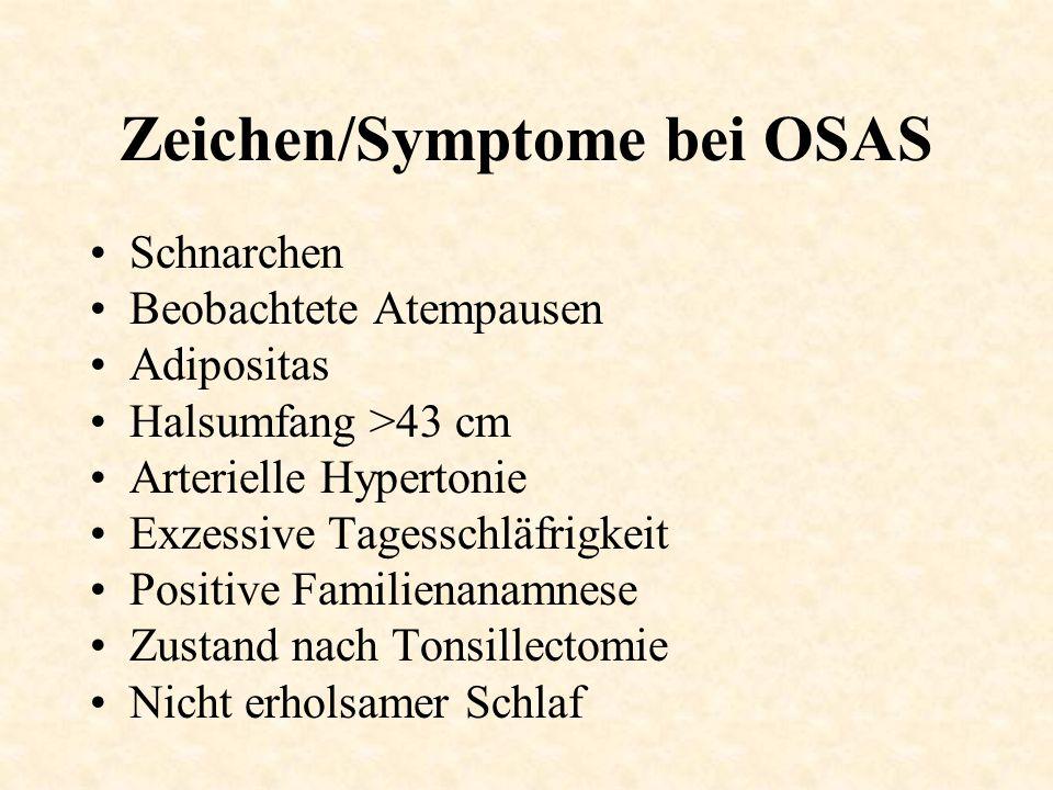 Zeichen/Symptome bei OSAS Schnarchen Beobachtete Atempausen Adipositas Halsumfang >43 cm Arterielle Hypertonie Exzessive Tagesschläfrigkeit Positive F