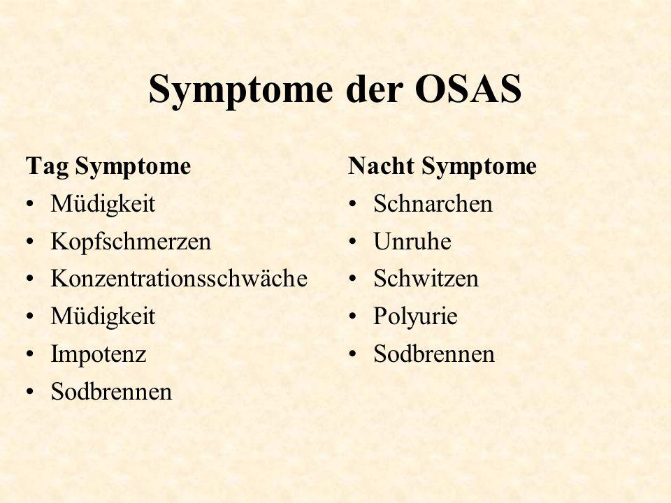 Symptome der OSAS Tag Symptome Müdigkeit Kopfschmerzen Konzentrationsschwäche Müdigkeit Impotenz Sodbrennen Nacht Symptome Schnarchen Unruhe Schwitzen