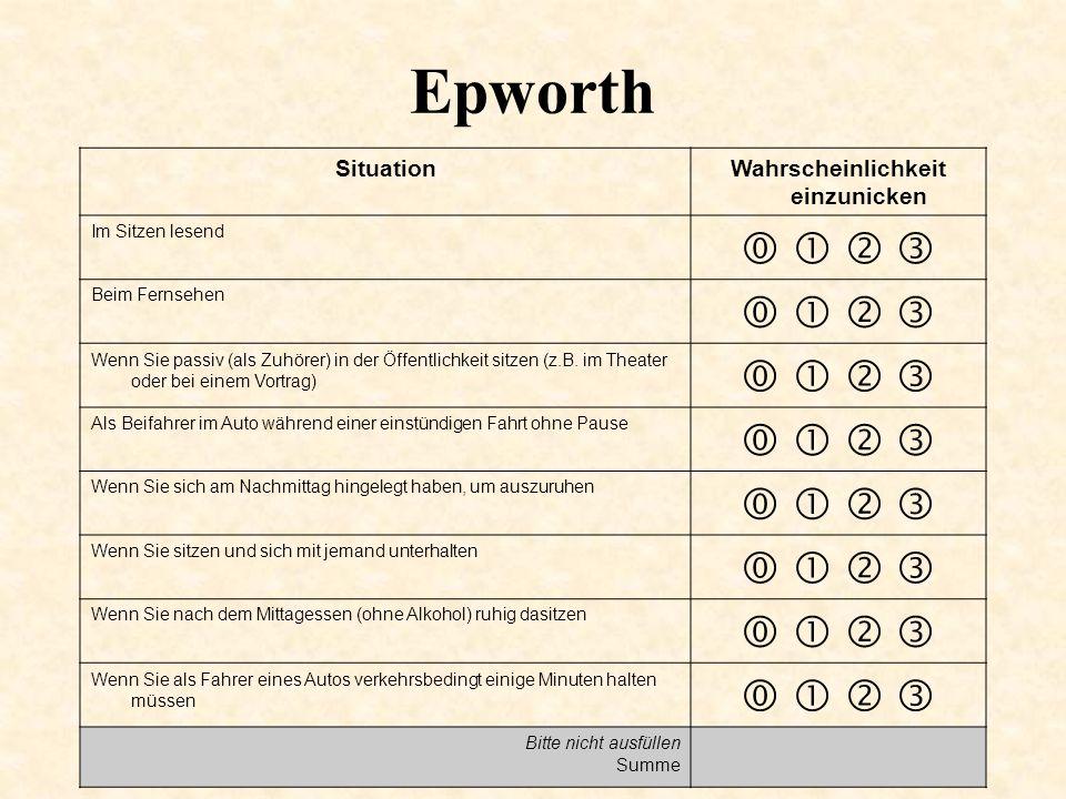 Epworth SituationWahrscheinlichkeit einzunicken Im Sitzen lesend        Beim Fernsehen        Wenn Sie passiv (als Zuhörer) in der Öff