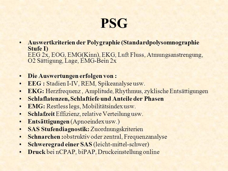 PSG Auswertkriterien der Polygraphie (Standardpolysomnographie Stufe I) EEG 2x, EOG, EMG(Kinn), EKG, Luft Fluss, Atmungsanstrengung, O2 Sättigung, Lag