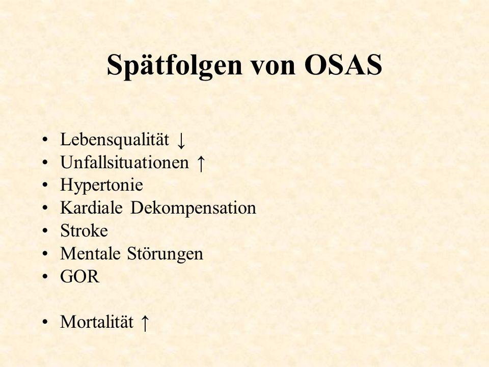 Spätfolgen von OSAS Lebensqualität ↓ Unfallsituationen ↑ Hypertonie Kardiale Dekompensation Stroke Mentale Störungen GOR Mortalität ↑