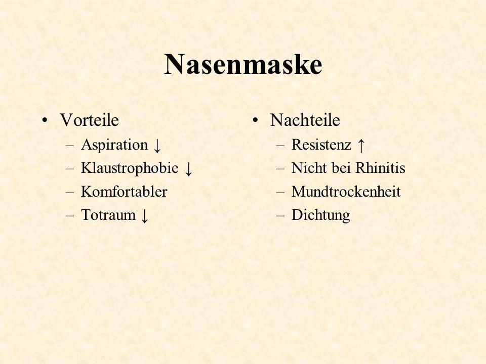 Nasenmaske Vorteile –Aspiration ↓ –Klaustrophobie ↓ –Komfortabler –Totraum ↓ Nachteile –Resistenz ↑ –Nicht bei Rhinitis –Mundtrockenheit –Dichtung