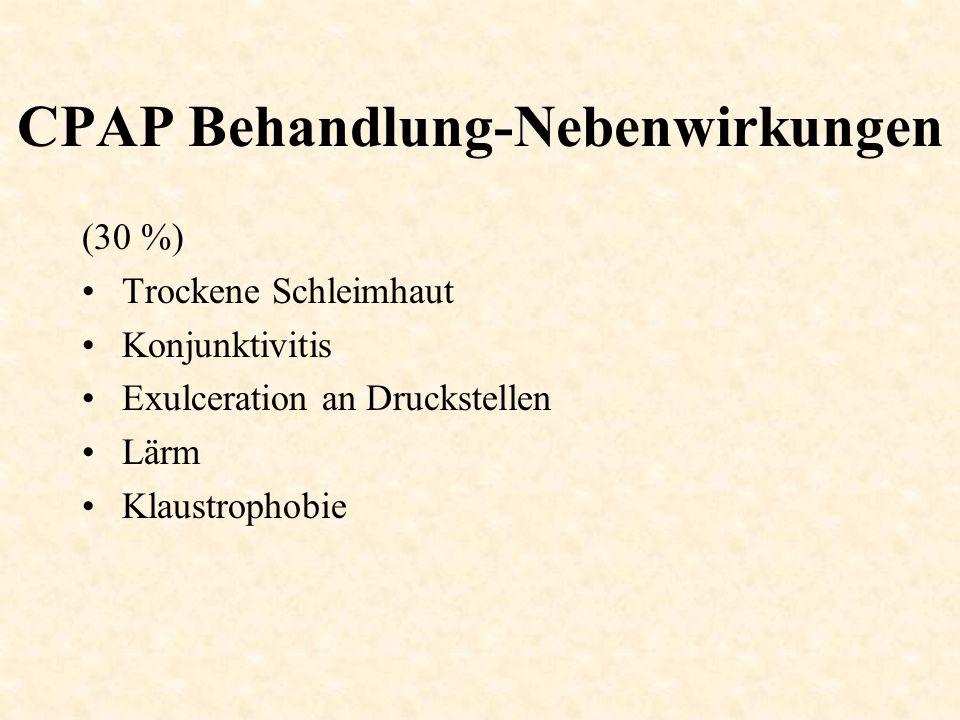 CPAP Behandlung-Nebenwirkungen (30 %) Trockene Schleimhaut Konjunktivitis Exulceration an Druckstellen Lärm Klaustrophobie