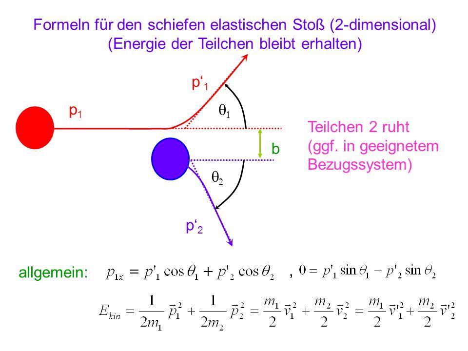 Formeln für den schiefen elastischen Stoß (2-dimensional) (Energie der Teilchen bleibt erhalten)   p1p1 p' 1 p' 2 b allgemein:, Teilchen 2 ruh