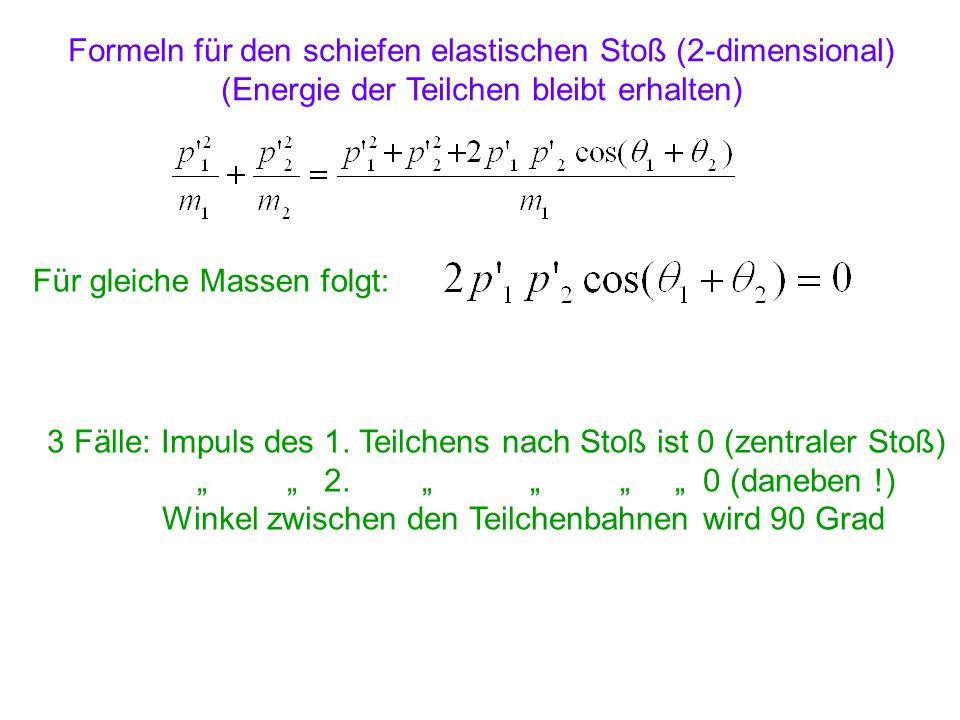 Formeln für den schiefen elastischen Stoß (2-dimensional) (Energie der Teilchen bleibt erhalten) Für gleiche Massen folgt: 3 Fälle: Impuls des 1. Teil