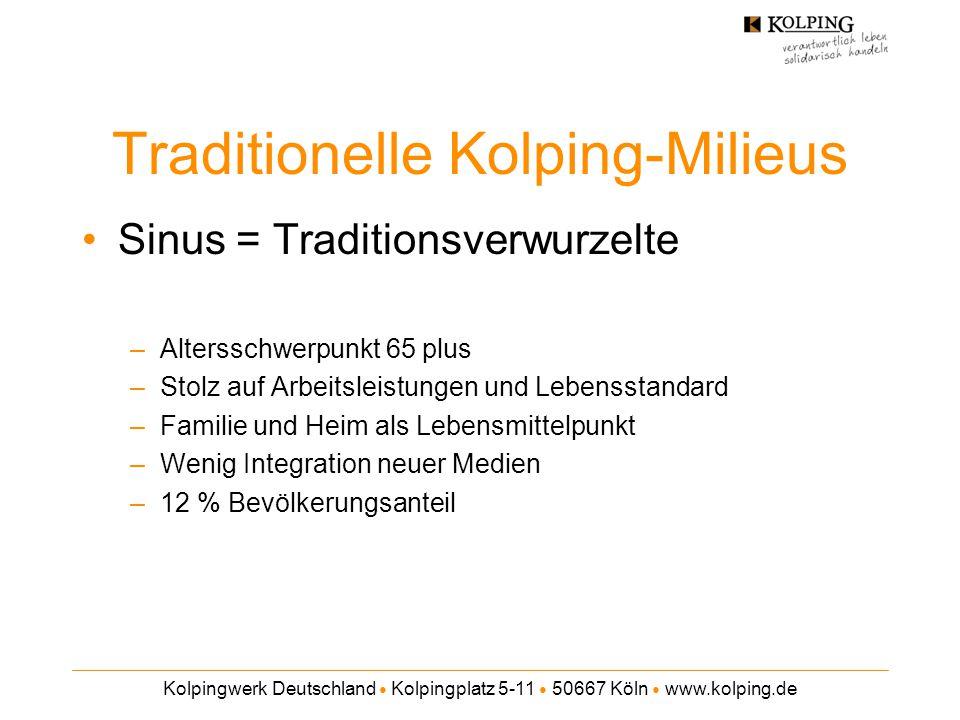 Kolpingwerk Deutschland ● Kolpingplatz 5-11 ● 50667 Köln ● www.kolping.de Traditionelle Kolping-Milieus Sinus = Traditionsverwurzelte –Altersschwerpun