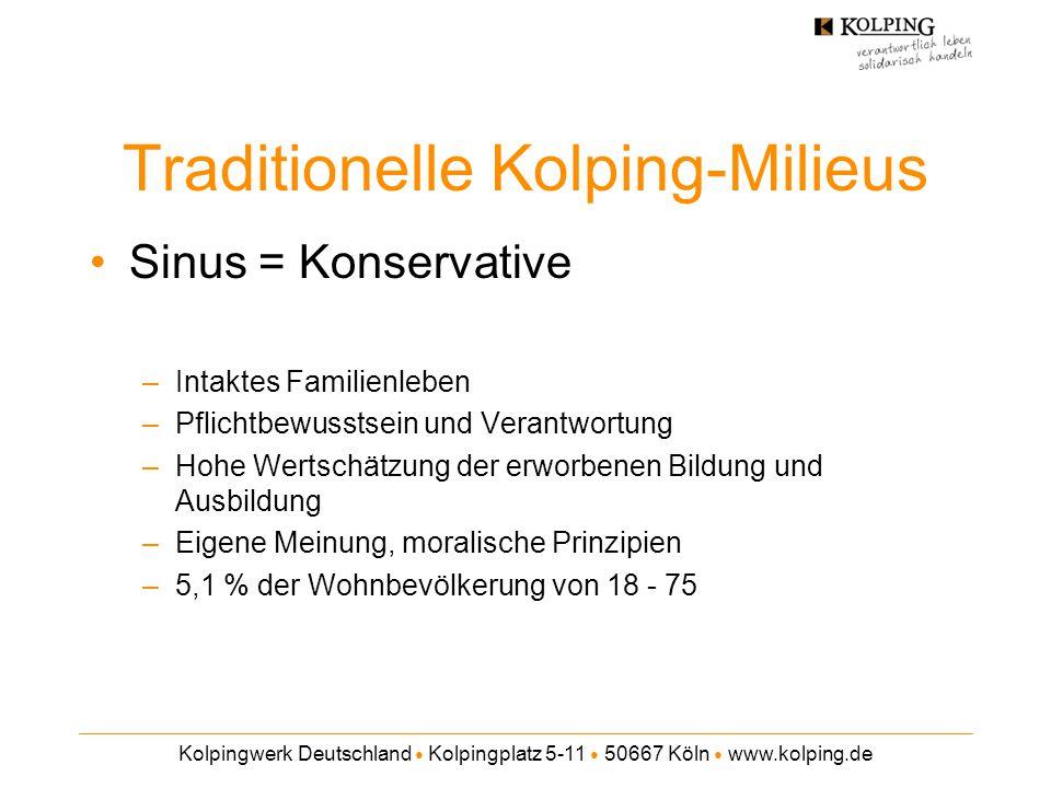 Kolpingwerk Deutschland ● Kolpingplatz 5-11 ● 50667 Köln ● www.kolping.de Traditionelle Kolping-Milieus Sinus = Konservative –Intaktes Familienleben –