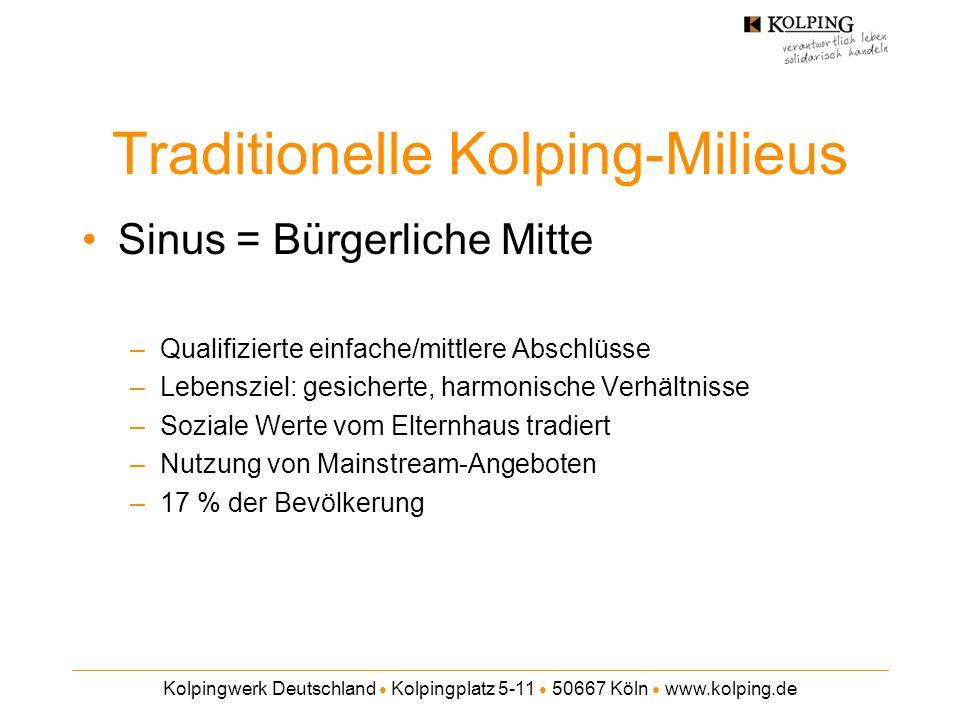 Kolpingwerk Deutschland ● Kolpingplatz 5-11 ● 50667 Köln ● www.kolping.de Traditionelle Kolping-Milieus Sinus = Bürgerliche Mitte –Qualifizierte einfa