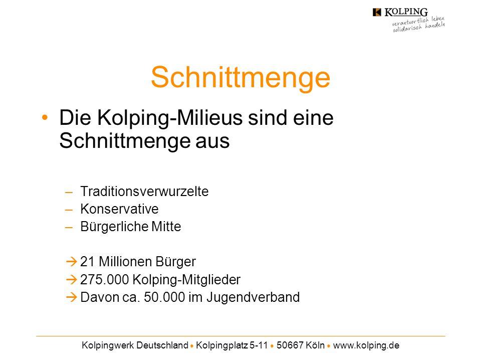 Kolpingwerk Deutschland ● Kolpingplatz 5-11 ● 50667 Köln ● www.kolping.de Schnittmenge Die Kolping-Milieus sind eine Schnittmenge aus –Traditionsverwu