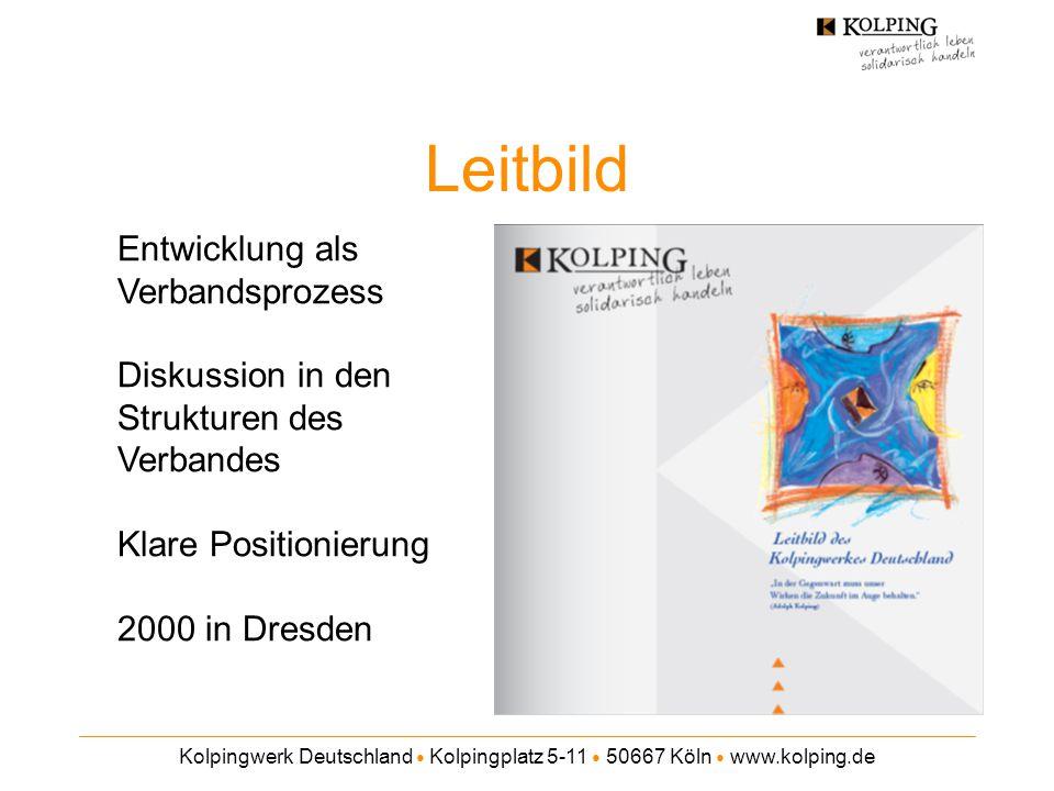 Kolpingwerk Deutschland ● Kolpingplatz 5-11 ● 50667 Köln ● www.kolping.de Leitbild Entwicklung als Verbandsprozess Diskussion in den Strukturen des Ve