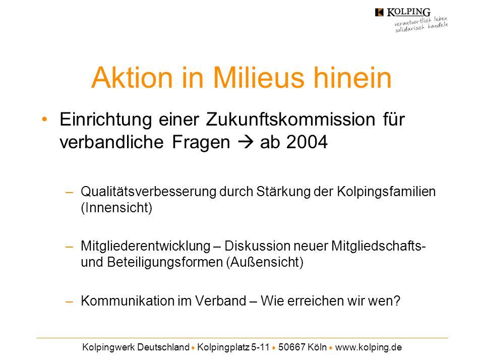 Kolpingwerk Deutschland ● Kolpingplatz 5-11 ● 50667 Köln ● www.kolping.de Einrichtung einer Zukunftskommission für verbandliche Fragen  ab 2004 –Qual