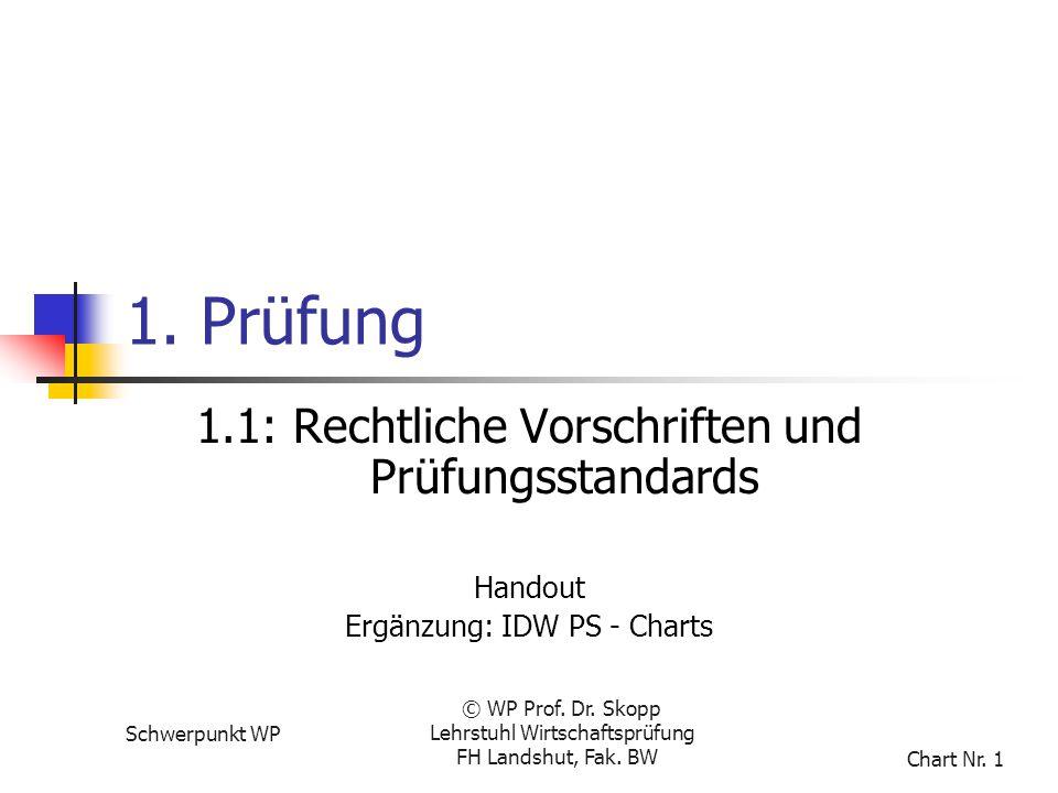 Schwerpunkt WP © WP Prof. Dr. Skopp Lehrstuhl Wirtschaftsprüfung FH Landshut, Fak. BW Chart Nr. 1 1. Prüfung 1.1: Rechtliche Vorschriften und Prüfungs