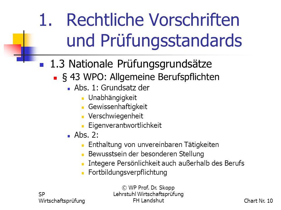 SP Wirtschaftsprüfung © WP Prof. Dr. Skopp Lehrstuhl Wirtschaftsprüfung FH Landshut Chart Nr. 10 1. Rechtliche Vorschriften und Prüfungsstandards 1.3