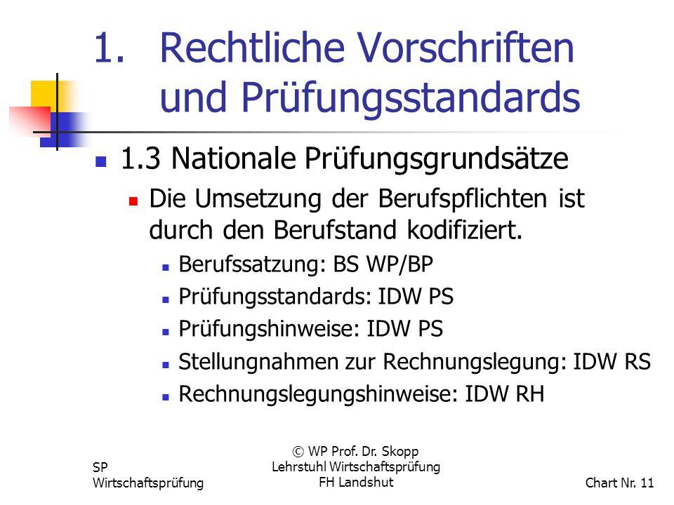 SP Wirtschaftsprüfung © WP Prof. Dr. Skopp Lehrstuhl Wirtschaftsprüfung FH Landshut Chart Nr. 11 1. Rechtliche Vorschriften und Prüfungsstandards 1.3