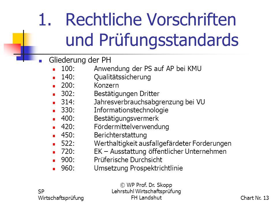 SP Wirtschaftsprüfung © WP Prof. Dr. Skopp Lehrstuhl Wirtschaftsprüfung FH Landshut Chart Nr. 13 1. Rechtliche Vorschriften und Prüfungsstandards Glie