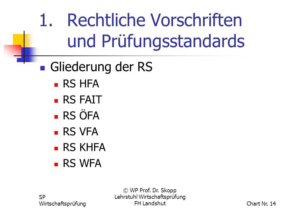 SP Wirtschaftsprüfung © WP Prof. Dr. Skopp Lehrstuhl Wirtschaftsprüfung FH Landshut Chart Nr. 14 1. Rechtliche Vorschriften und Prüfungsstandards Glie