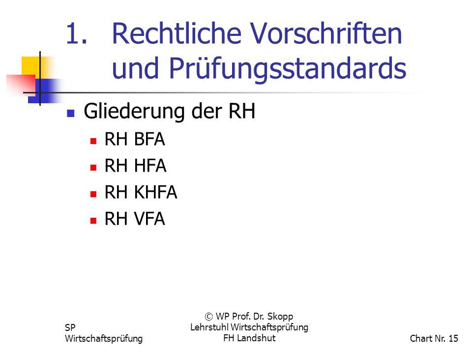 SP Wirtschaftsprüfung © WP Prof. Dr. Skopp Lehrstuhl Wirtschaftsprüfung FH Landshut Chart Nr. 15 1. Rechtliche Vorschriften und Prüfungsstandards Glie