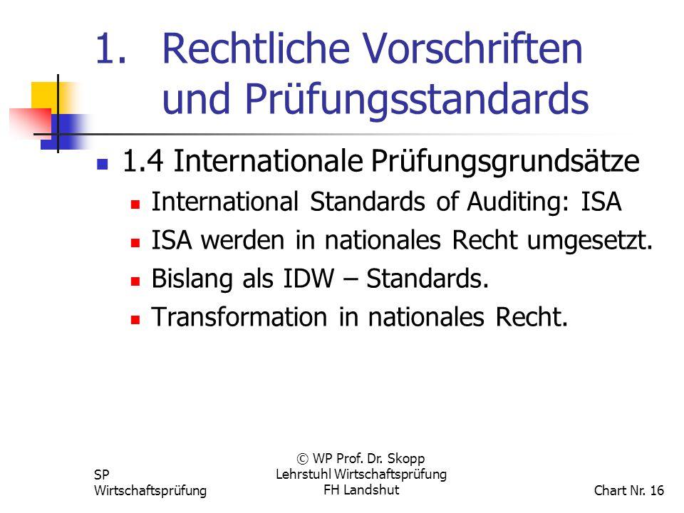 SP Wirtschaftsprüfung © WP Prof. Dr. Skopp Lehrstuhl Wirtschaftsprüfung FH Landshut Chart Nr. 16 1. Rechtliche Vorschriften und Prüfungsstandards 1.4