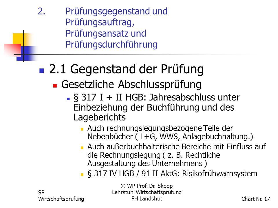 SP Wirtschaftsprüfung © WP Prof. Dr. Skopp Lehrstuhl Wirtschaftsprüfung FH Landshut Chart Nr. 17 2.Prüfungsgegenstand und Prüfungsauftrag, Prüfungsans