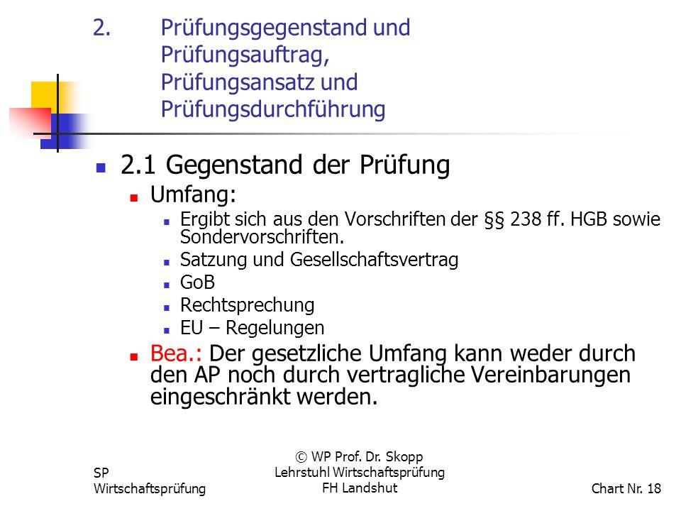 SP Wirtschaftsprüfung © WP Prof. Dr. Skopp Lehrstuhl Wirtschaftsprüfung FH Landshut Chart Nr. 18 2.Prüfungsgegenstand und Prüfungsauftrag, Prüfungsans