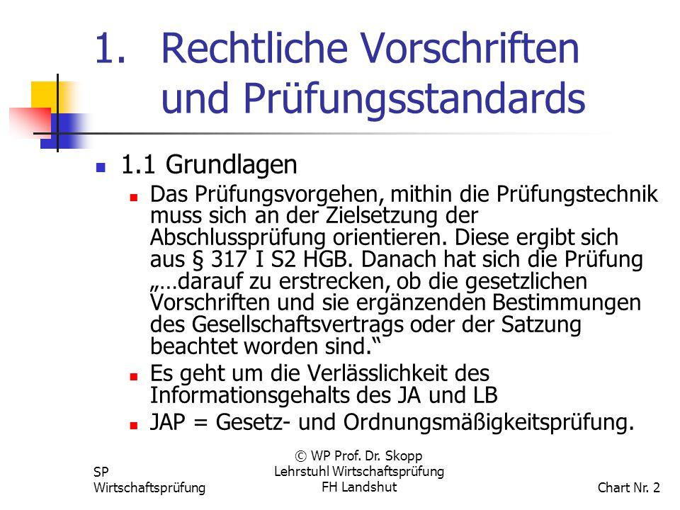 SP Wirtschaftsprüfung © WP Prof. Dr. Skopp Lehrstuhl Wirtschaftsprüfung FH Landshut Chart Nr. 2 1. Rechtliche Vorschriften und Prüfungsstandards 1.1 G