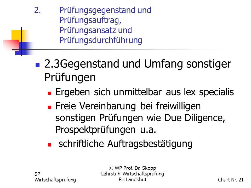 SP Wirtschaftsprüfung © WP Prof. Dr. Skopp Lehrstuhl Wirtschaftsprüfung FH Landshut Chart Nr. 21 2.Prüfungsgegenstand und Prüfungsauftrag, Prüfungsans