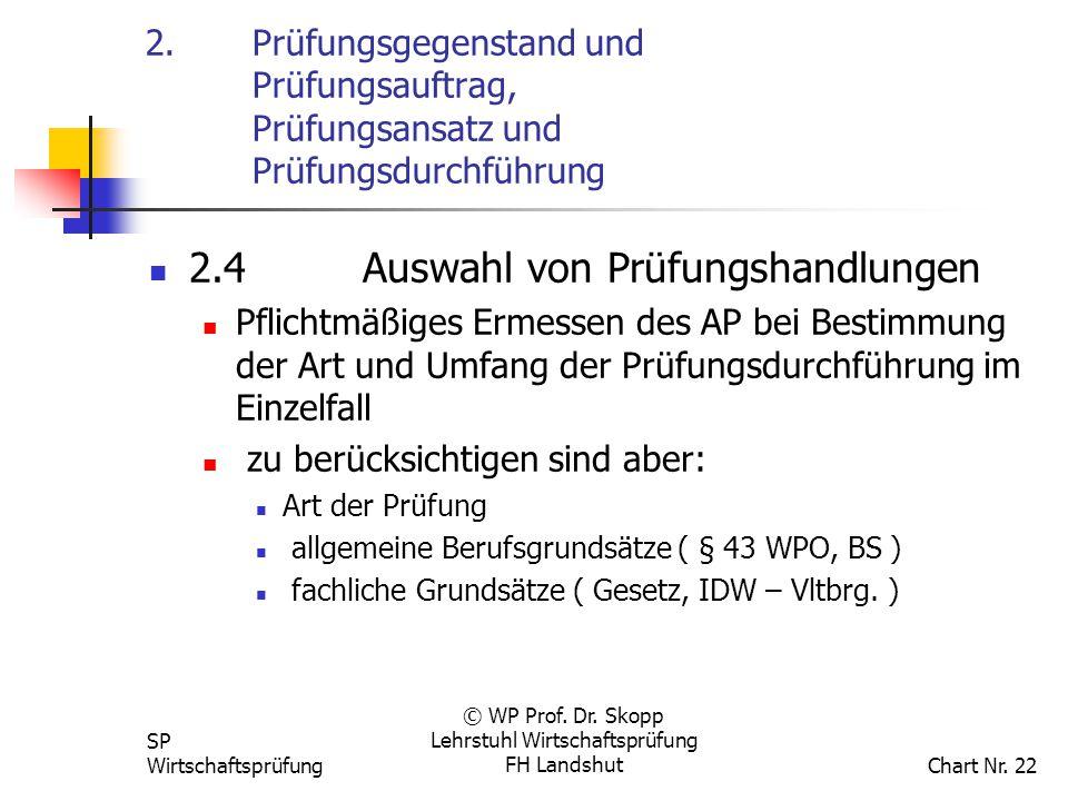SP Wirtschaftsprüfung © WP Prof. Dr. Skopp Lehrstuhl Wirtschaftsprüfung FH Landshut Chart Nr. 22 2. Prüfungsgegenstand und Prüfungsauftrag, Prüfungsan