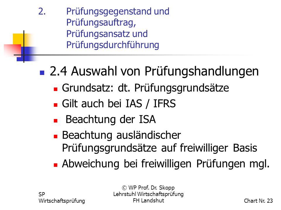 SP Wirtschaftsprüfung © WP Prof. Dr. Skopp Lehrstuhl Wirtschaftsprüfung FH Landshut Chart Nr. 23 2.Prüfungsgegenstand und Prüfungsauftrag, Prüfungsans