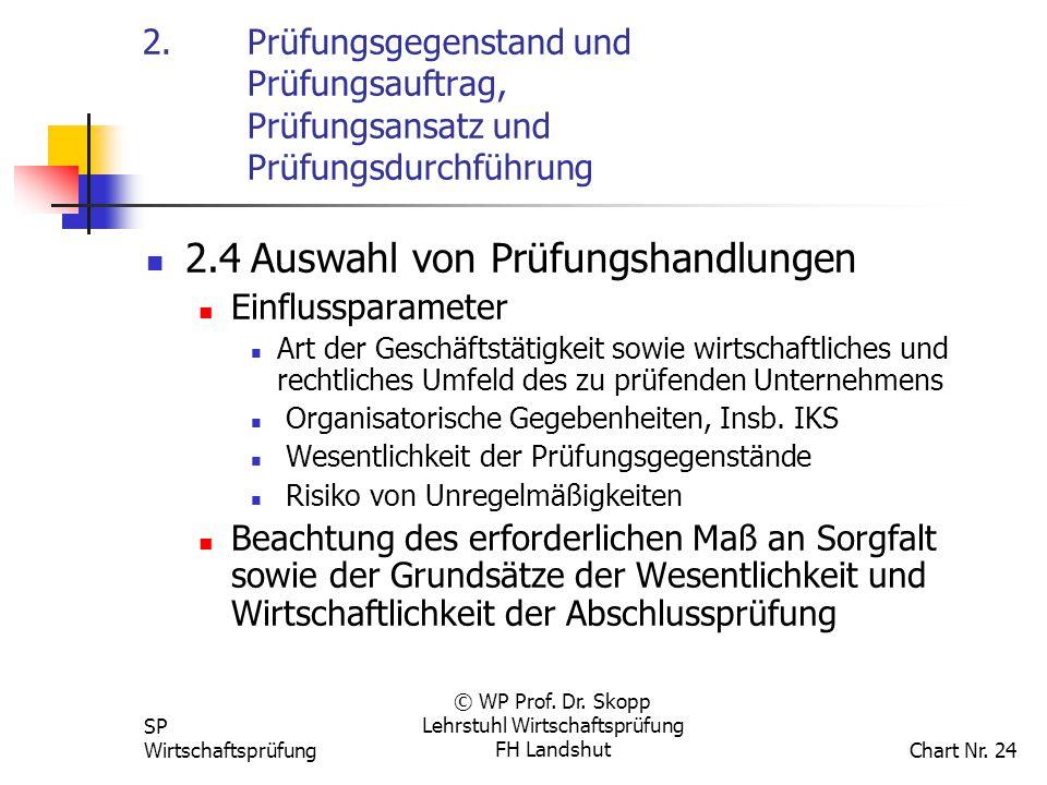 SP Wirtschaftsprüfung © WP Prof. Dr. Skopp Lehrstuhl Wirtschaftsprüfung FH Landshut Chart Nr. 24 2. Prüfungsgegenstand und Prüfungsauftrag, Prüfungsan