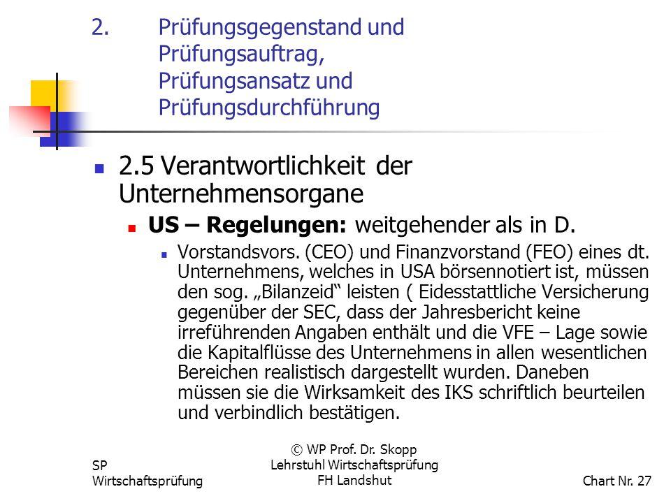 SP Wirtschaftsprüfung © WP Prof. Dr. Skopp Lehrstuhl Wirtschaftsprüfung FH Landshut Chart Nr. 27 2.Prüfungsgegenstand und Prüfungsauftrag, Prüfungsans